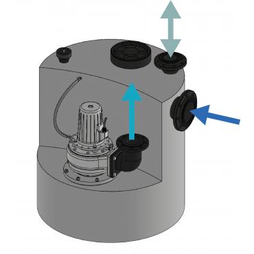SFA Sanicubic 1 SC vuilwater opvoerinstallatie aansluitingen
