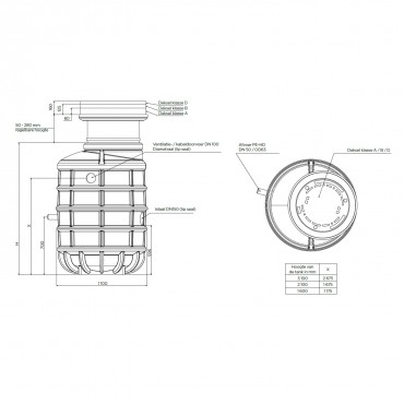 SFA sanibroyeur Sanifos 1600-2100-3100 ondergrondse vuilwater opvoerinstallatie afmetingen